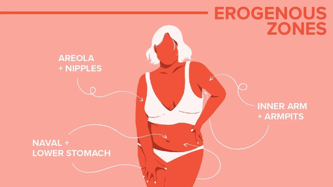 s women most area erotic