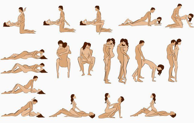 positions with pitcures different sex